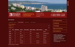 недвижимость в Болгарии. Агентство недвижимости Premium Property в Чувашии